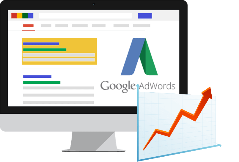 Google Ads Retargeting, Mink Media