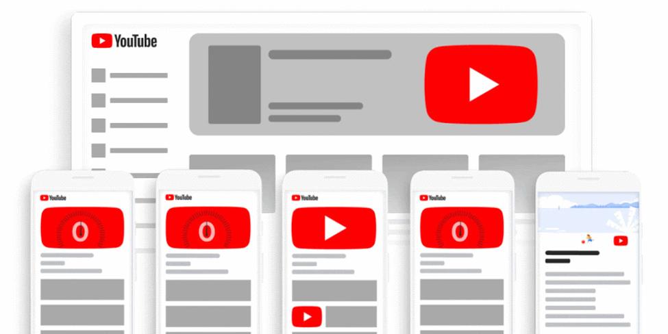 YouTube Ads Management, Mink Media